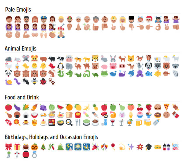 Различные варианты эмоджи по группам, например: животные, еда, праздники... расширенный набор смайлов