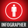 Infographer – Multi-Purpose Infographic Theme